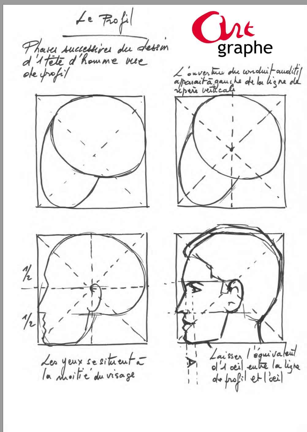 aprendre a dessiner tete